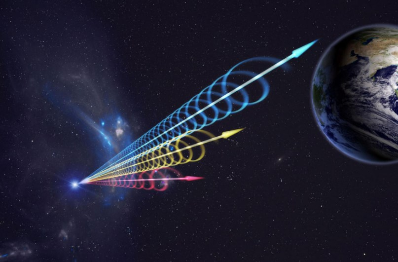 New way of powering radio sources in universe found by Indian scientists