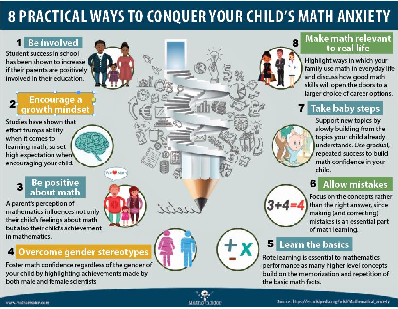 8 Practical ways to conquer your child's Math Anxiety