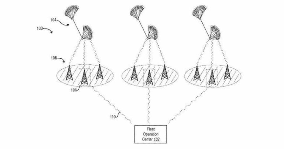 Facebook files an innovative patent on drones powered by kites