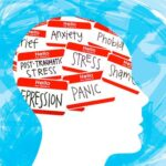 Mental health of Students