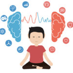On becoming mindful of Mindfulness